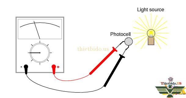 các bước đo điện trở
